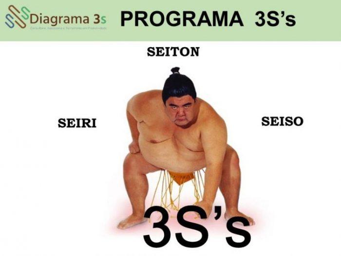 Programa 3s
